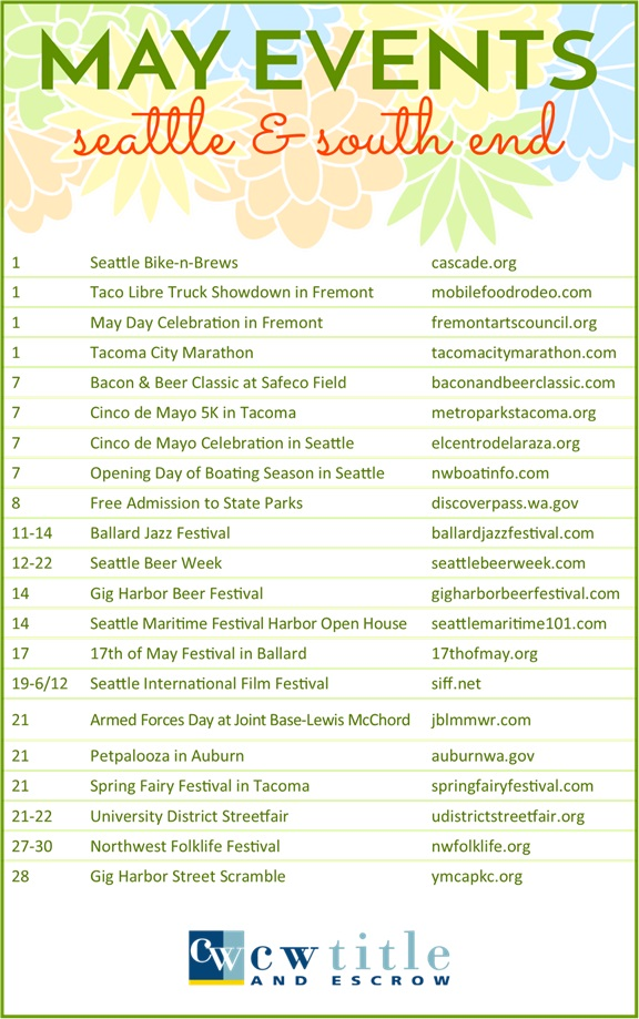 May 2016 Events